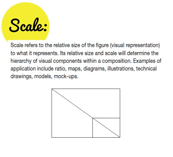 definition of scale 9 vis comm design pinterest