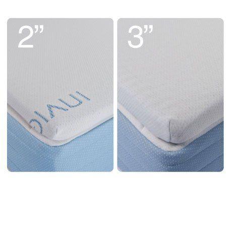 Pin by Maaike Beutnagel on Bedding Mattress Pads