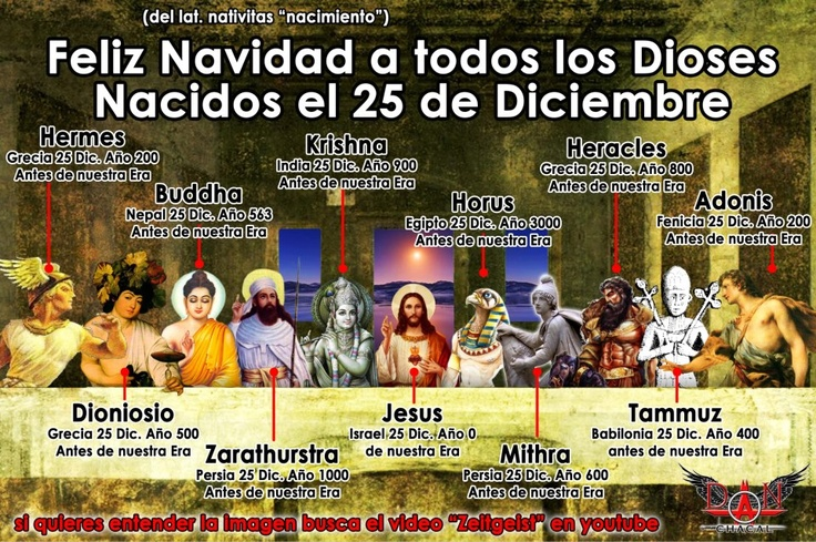 All of these gods were born, or celebrated bdays, on December 25. They include: Hermes (Greek), Dionysus (Roman), Buddha (creator of Buddhism), Zarathustra (creator of Zoroastrianism), Krishna (Hindu), Jesus (son of God in Christianity & a simple prophet in Judaism), Horus (Egyptian), Mithra (several religious connections), Heracles (Greek), Tammuz (Babylonian & Sumerian), Adonis (Greek).