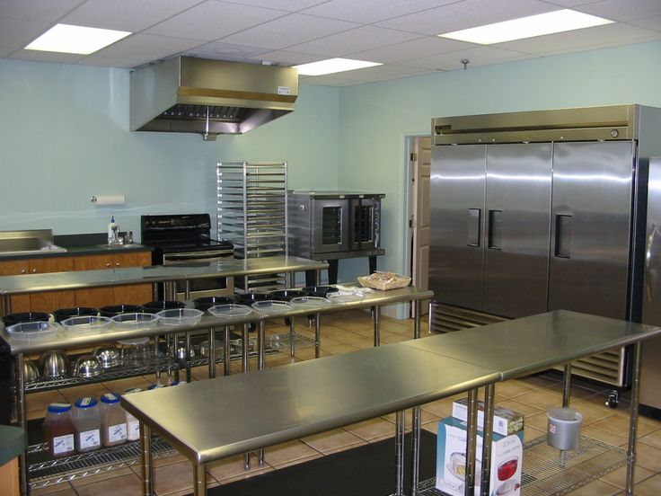 Kitchen Equipment Bakery Layout Pinterest