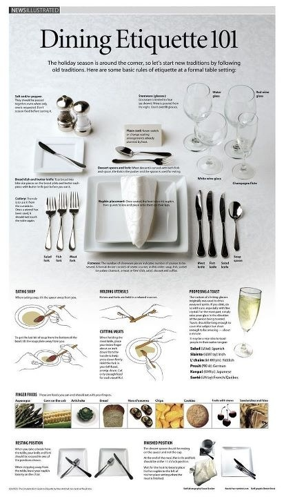 Good to brush up on etiquette with the holidays coming around.