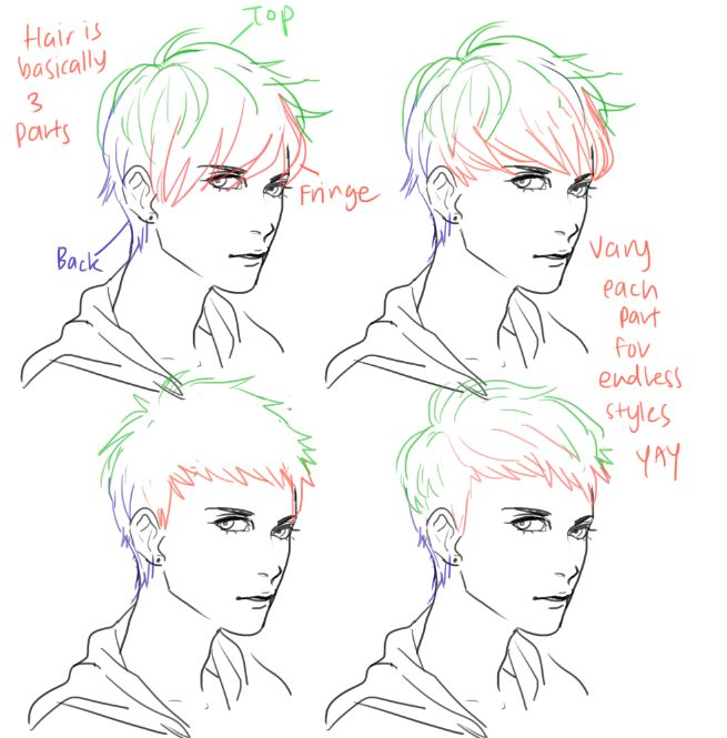 How to draw anime hair male