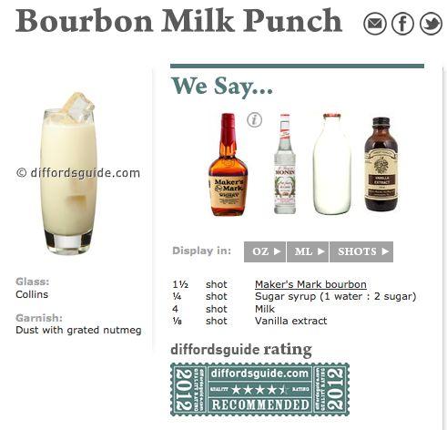 Bourbon Milk Punch - Diffordsguide | Discerning Drinks | Pinterest