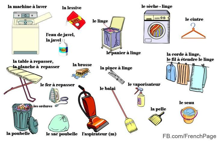 Madame marzulla household chores for Anglais vocabulaire maison