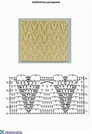 Crochet Stitches Diagram : Crochet Stitch Diagram Crochet Charts Pinterest