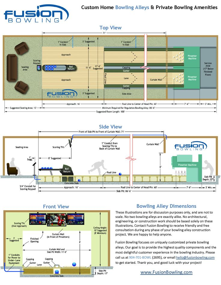 Bowling alley floor plans house plans Bowling alley floor plans