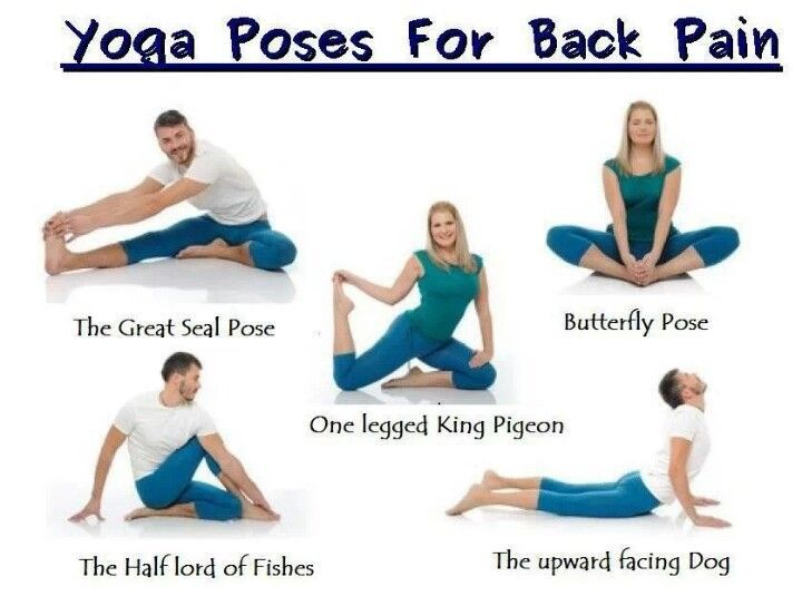 YogaPosesForBackpain ♥♥♥♥ Get Our FREE 3 Step Blueprint To ...