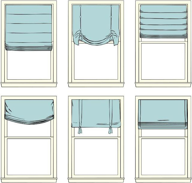 Roman shade styles everything i luv pinterest for Roman blinds for large windows