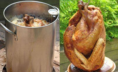 Deep Fried Whole Buffalo Turkey Recipes — Dishmaps