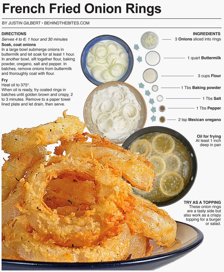 French Fried Onion Rings | snacks | Pinterest