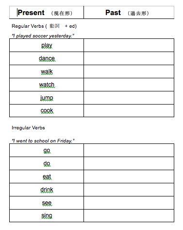 ... verbs worksheet 4th grade? Get details of irregular verbs worksheet
