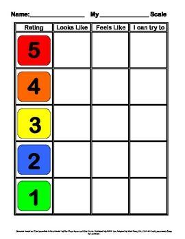 5 Point Scale Lesson Plan