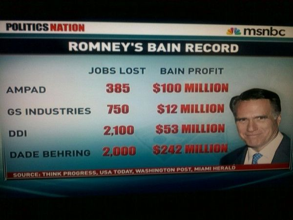 Willard M. Romney still gets money from Bain Capital through a blind trust held by his wife Annand investments in the Cayman Islands. And his buddies at Bain Capital are still shipping jobs overseas, still snatching jobs from Americans, including in Illinois.