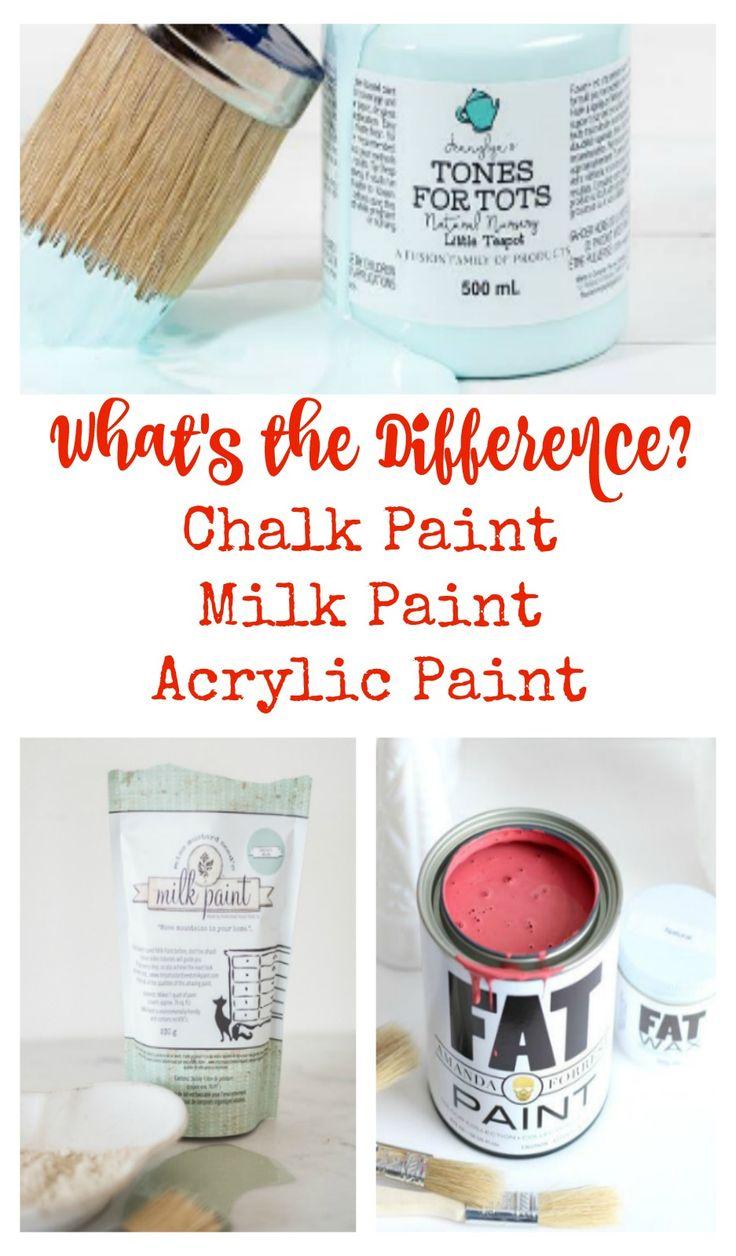 Milk paint on