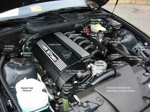 Bmw E36 M3 Engine Bay Car Smut Pinterest