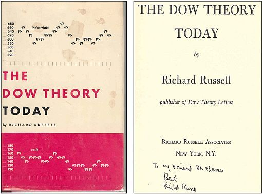 Dow Theory Letters | Letter | Pinterest