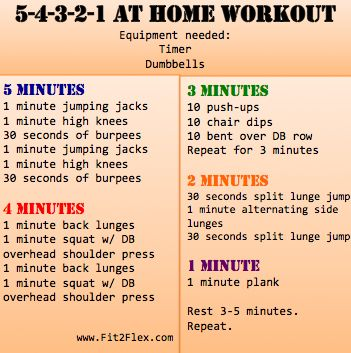 No gym? No problem! At home, full body workout via @CarissaAnneB