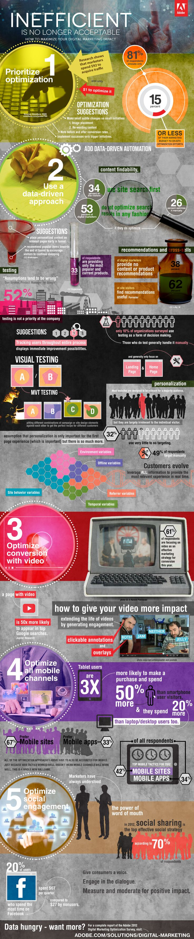 Top 5 Conversion Opportunities for Digital Marketers in 2012   Adobe
