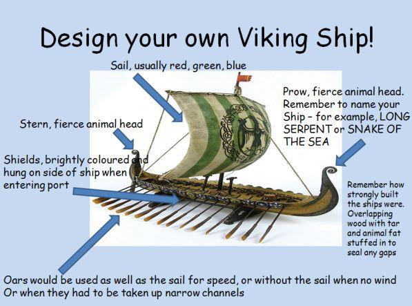 Label+Viking+Ship+Model Viking longships - Ideas for a lesson ...