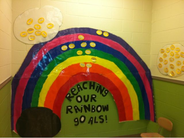 Grade Level Chart at the end of the hall to monitor student learning of Rainbow Words