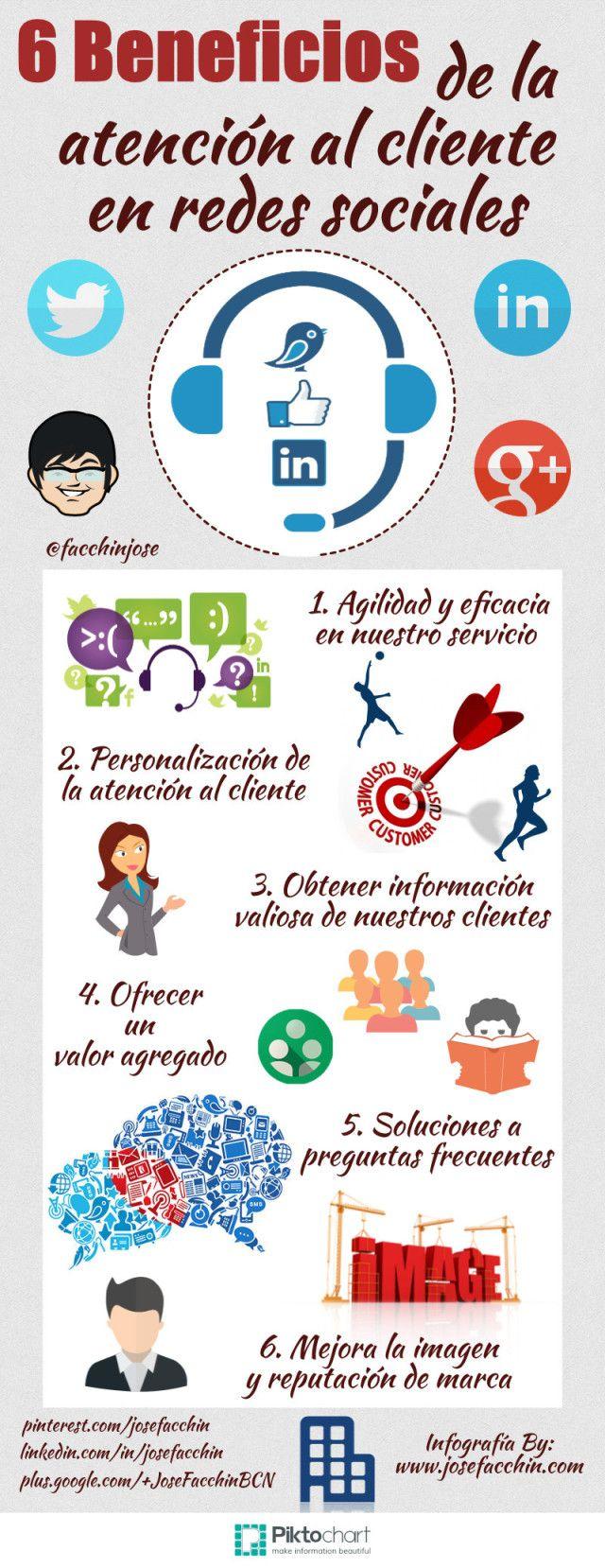 6 beneficios de la atención al cliente en Redes Sociales