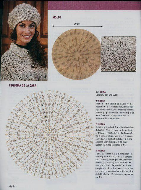 Основы вязания крючком шапки 95