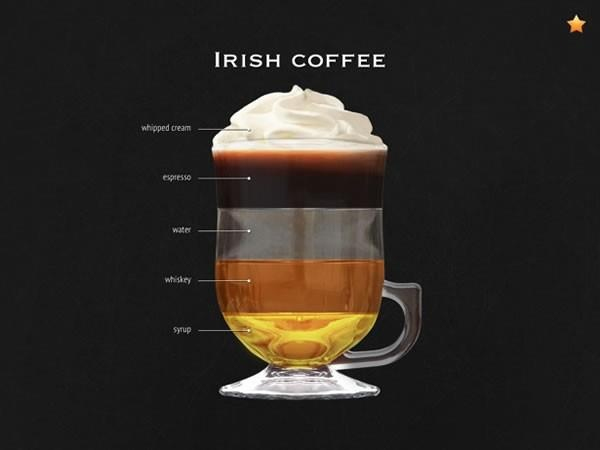 how to make Irish coffee | *Drink and be Merry* | Pinterest