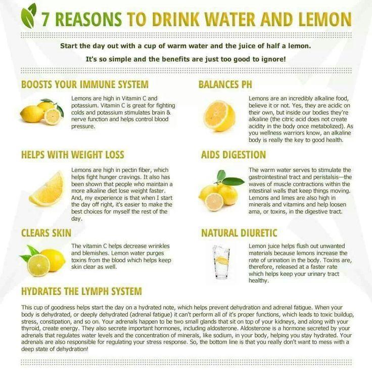 Honey Lemon Water for Weight Loss