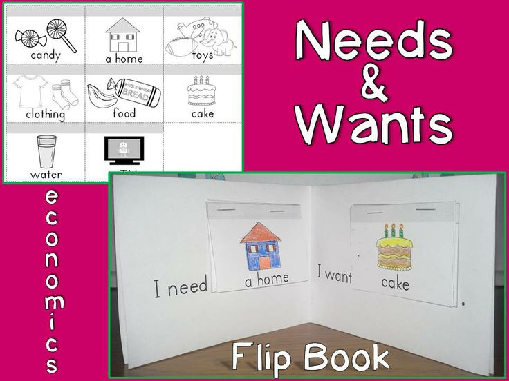 goods and services powerpoint for kindergarten Goods services trade kindergarten wants and needs unit lessons breakdown title show students powerpoint: goods and services (pk-2.