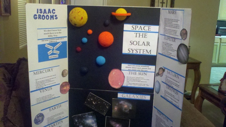 solar system projects for 3rd grade - photo #27