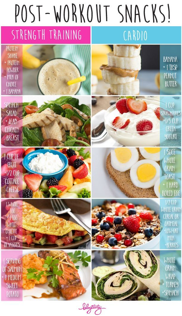 8 Best Post-Workout Snacks
