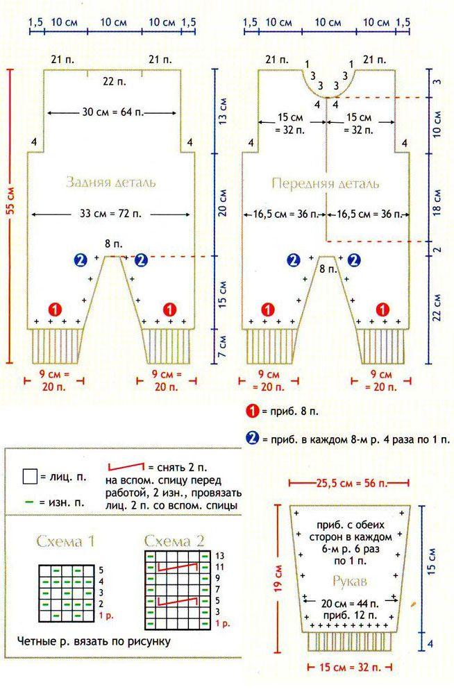 Схемы вязание комбинезона для новорожденных спицами с описанием и схемами