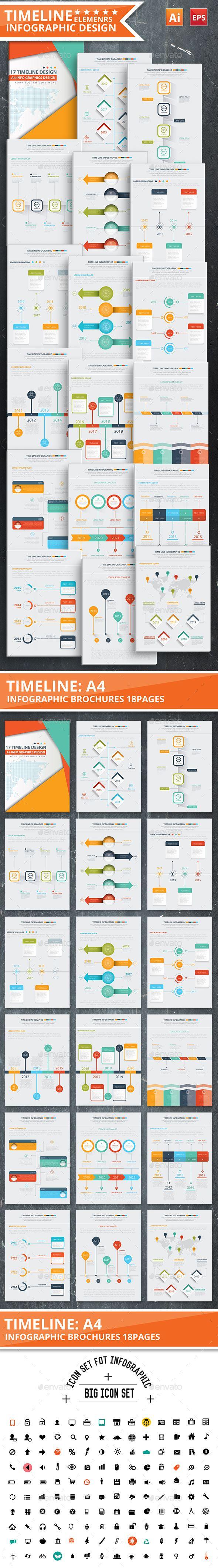 Best timeline infographic design
