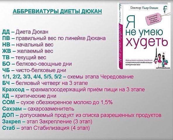 Диета Дюкана Поэтапно