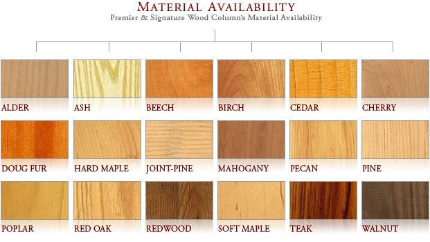 Wood species woodworking ideas pinterest for Types of woodworking
