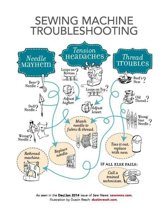 Troubleshooting sewing machine problems pinterest