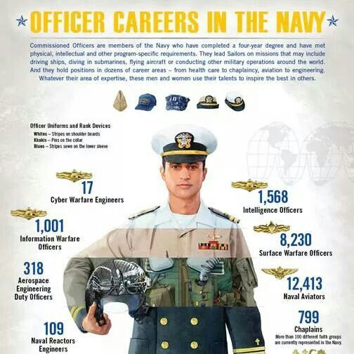 Navy Federal values, celebrates, and enacts diversity in the workplace. Navy Federal takes affirmative action to employ and advance in employment qualified individuals with disabilities, disabled veterans, Armed Forces service medal veterans, recently separated veterans, and other protected veterans.