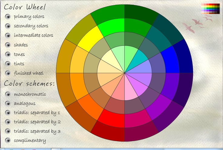 Color Wheel Interactive 28 Images Visualization 171 Another Word For It That Artist How To