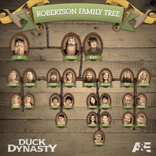 Duck DynastyRobertson Family Tree