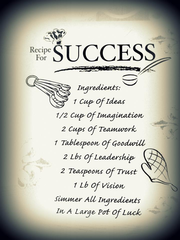 recipe of success essay Recipe for success : alternative views: our price: $ 1499 availability: sharing recipes is fun but stamping personalized recipe cards is even more fun.