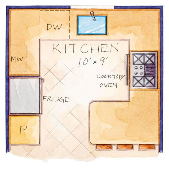 Our favorite small kitchens that live large for Small kitchen design plans