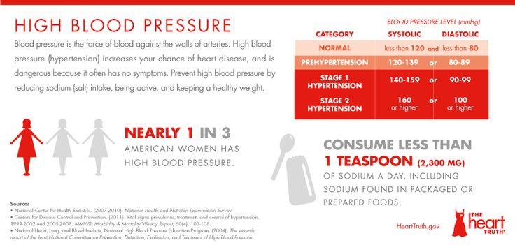 prednisone side effects short term