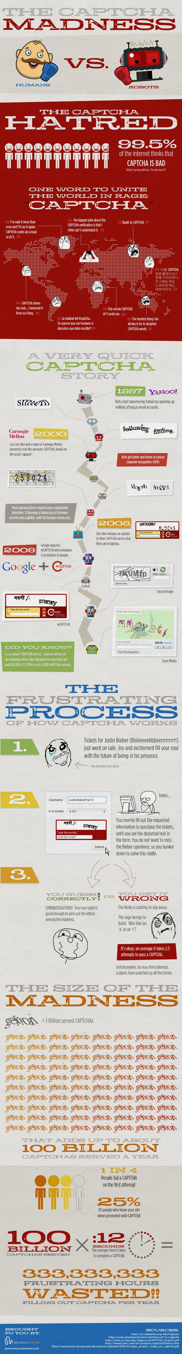 Stop the CAPTCHA Madness: Infographic