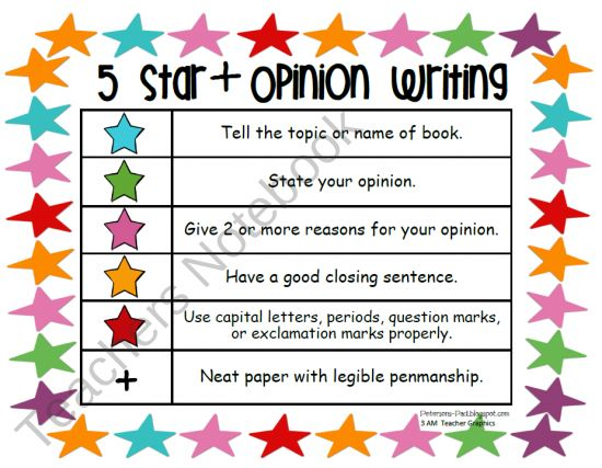 Opinion Writing Rubric | Our own Version of Nexus | Pinterest