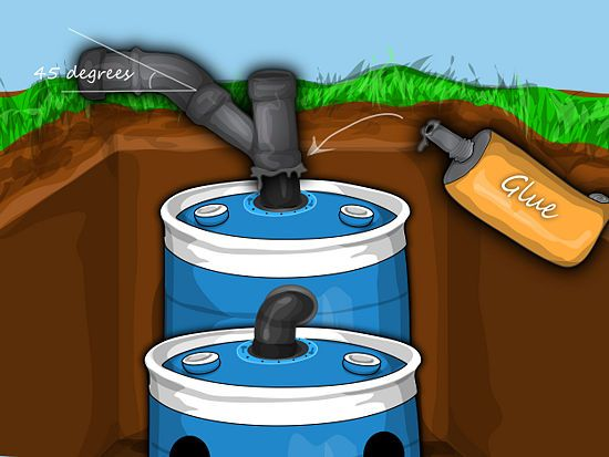 Living off the grid septic system requirements