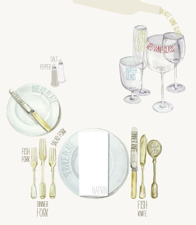 How To Set A Formal Table Best With How to Set Formal Dinner Table Pictures