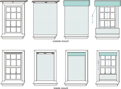 Measuring For Outside Mount Roman Shades Bathrooms Pinterest