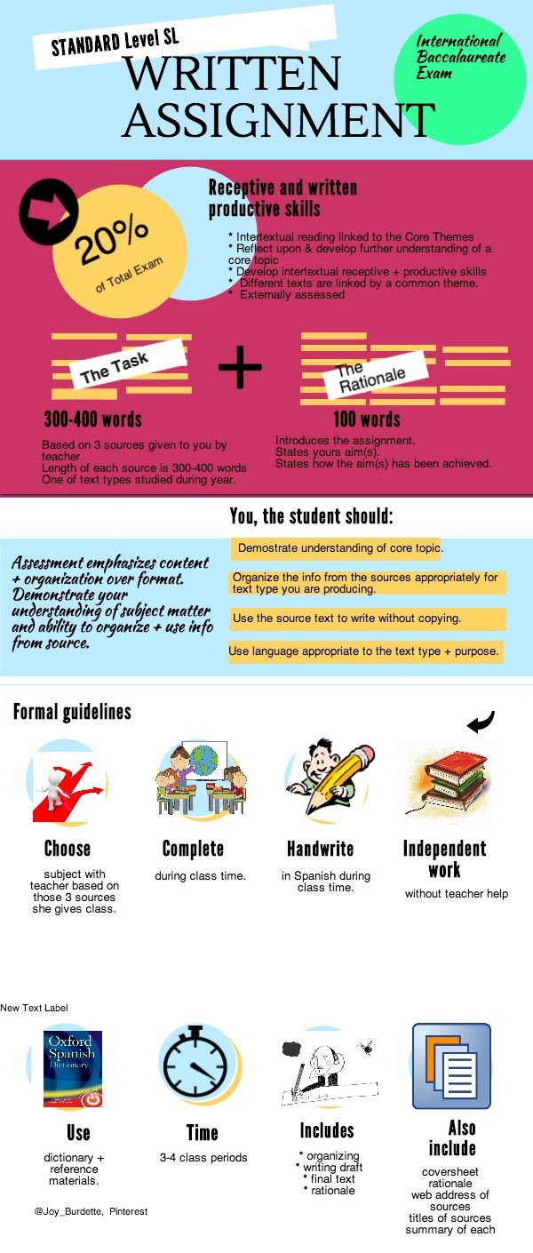 Infographic assignment rubric