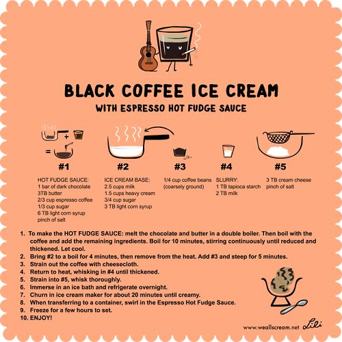 Black Coffee Ice Cream with Espresso Hot Fudge Sauce | Gelato & frozen ...