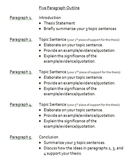 August 2015 english regents essay format